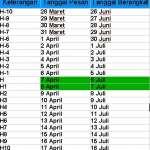 Info Reservasi Tiket Kereta Api Lebaran 2019