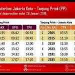 Jadwal KRL Commuter Line JAKK TPK Terbaru