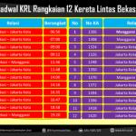 Jadwal KRL Commuter Line Bekasi Jakarta