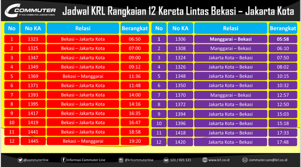 Jadwal KRL Bekas Jakarta Kota