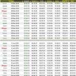 Kapan Awal Penentuan Puasa Ramadhan 2020/1441?