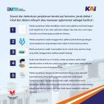 Syarat Terbaru Naik KA Lokal - Komuter dan KA Jarak Dekat